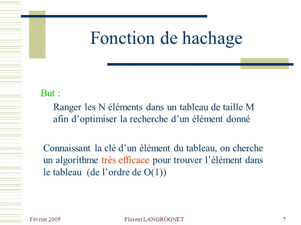 Fonction de hachage But :
