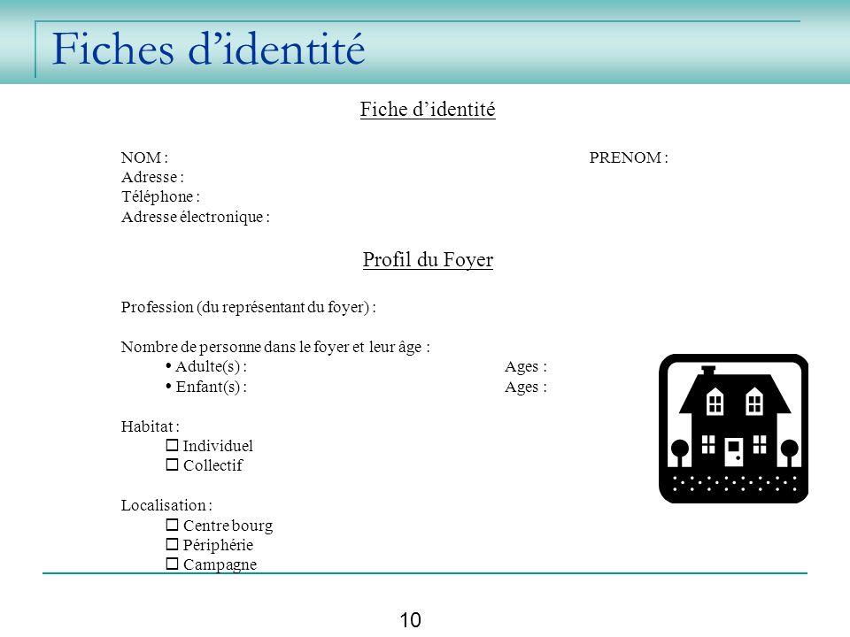 Fiches d'identité Fiche d'identité Profil du Foyer 10 NOM : PRENOM :