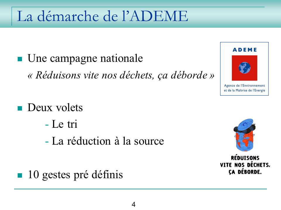 La démarche de l'ADEME Une campagne nationale