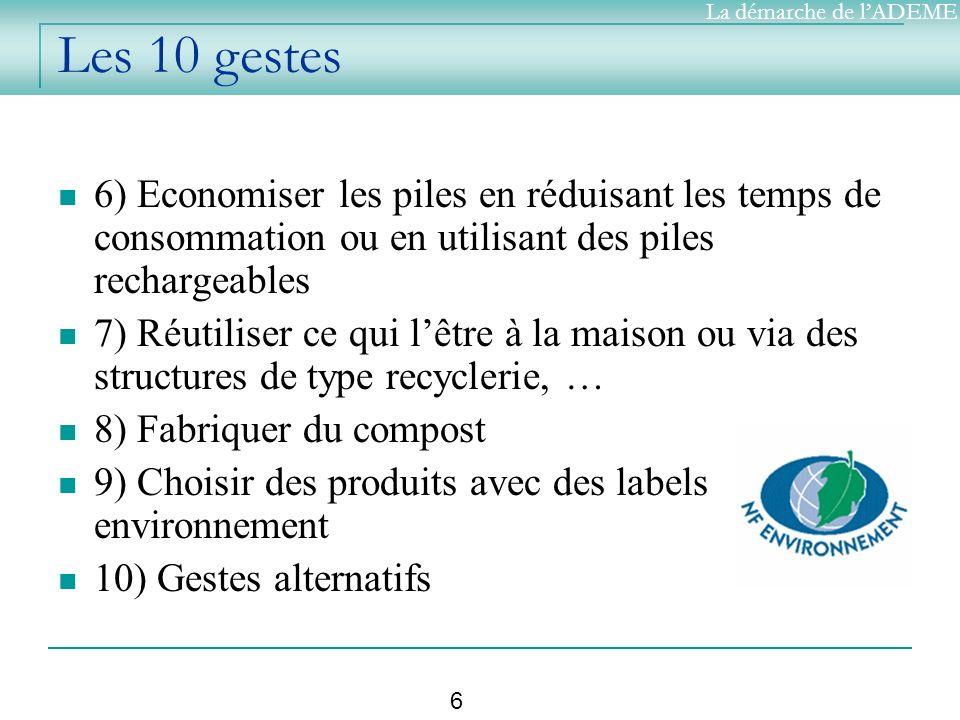La démarche de l'ADEME Les 10 gestes. 6) Economiser les piles en réduisant les temps de consommation ou en utilisant des piles rechargeables.