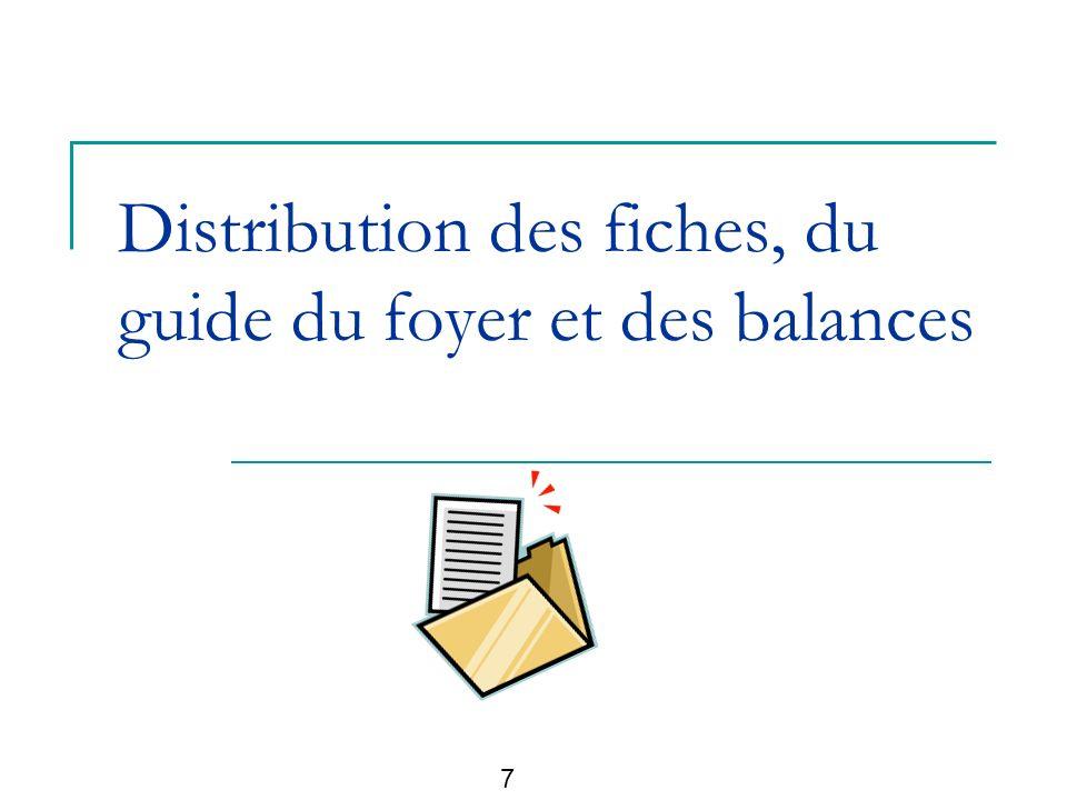 Distribution des fiches, du guide du foyer et des balances