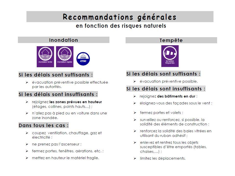 Recommandations générales (risques naturels)