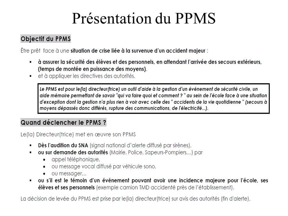 Présentation du PPMS