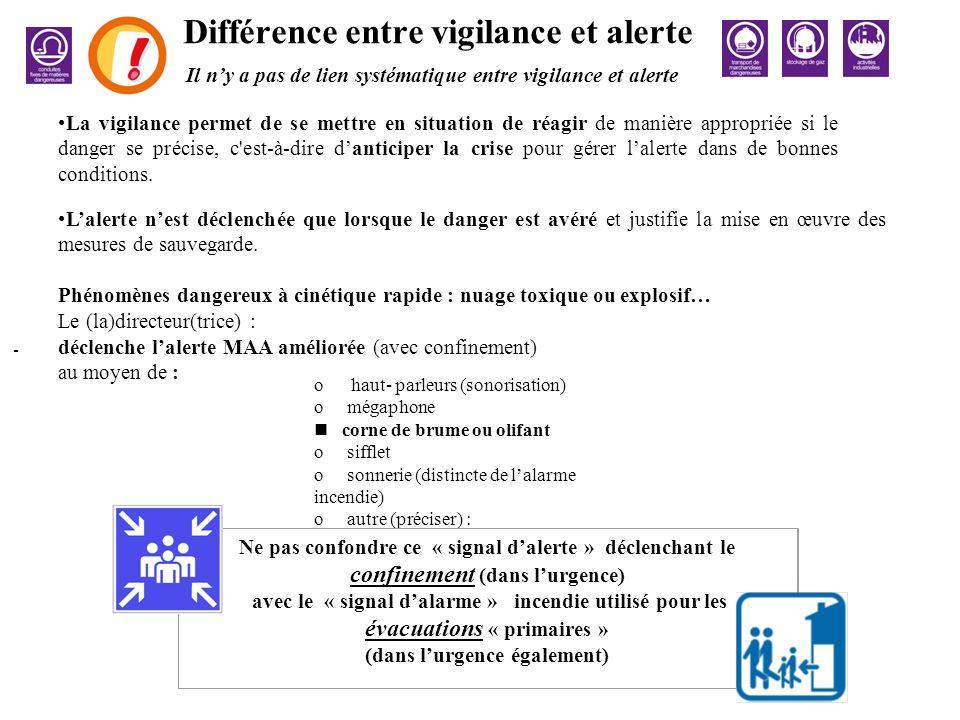 Différence entre vigilance et alerte