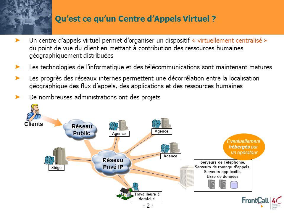 Qu'est ce qu'un Centre d'Appels Virtuel