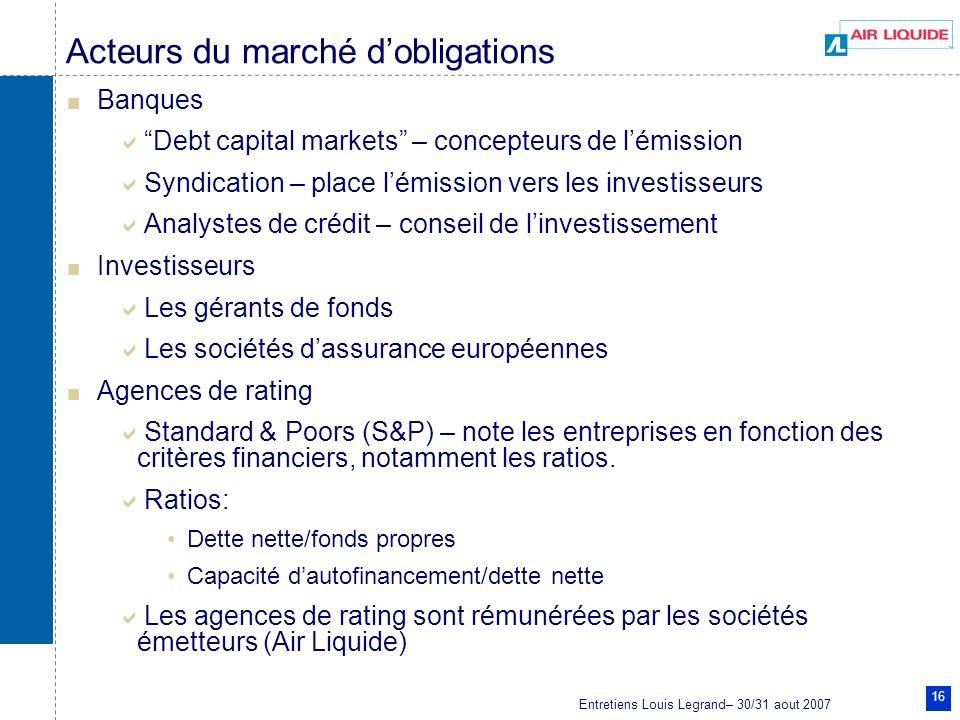 Acteurs du marché d'obligations