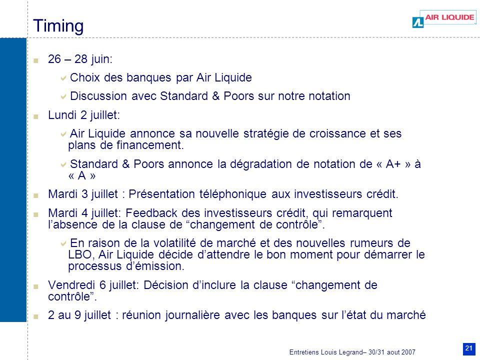 Timing 26 – 28 juin: Choix des banques par Air Liquide