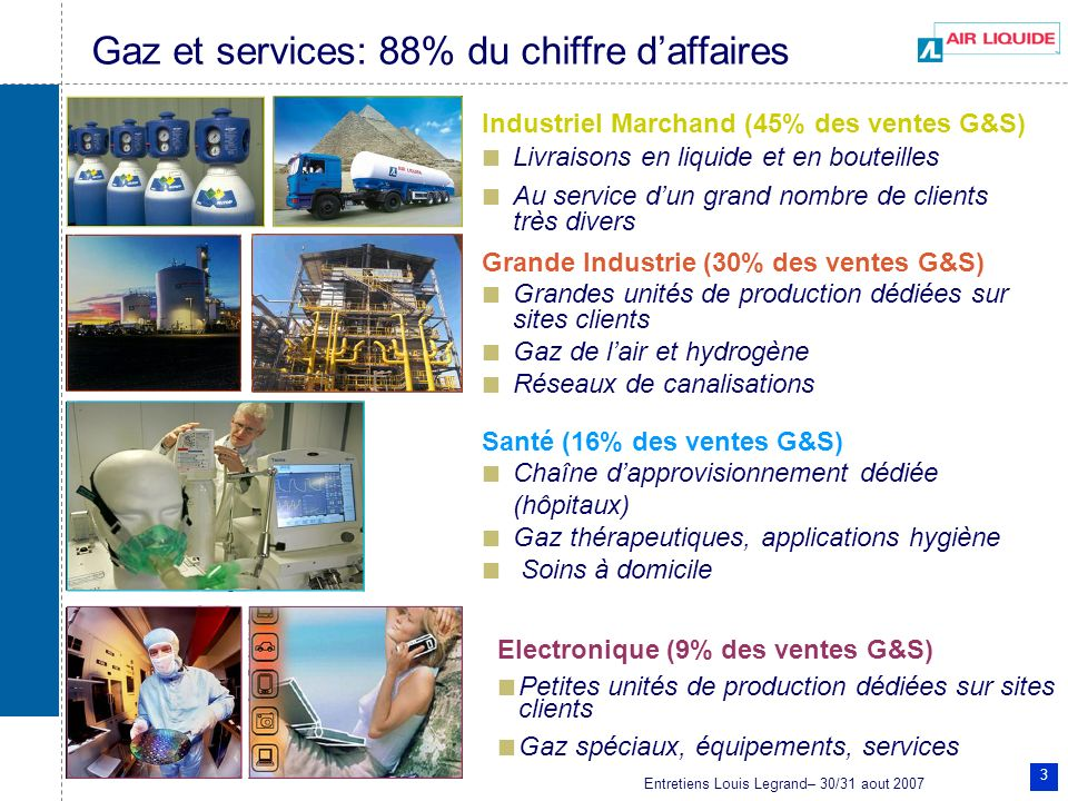 Gaz et services: 88% du chiffre d'affaires