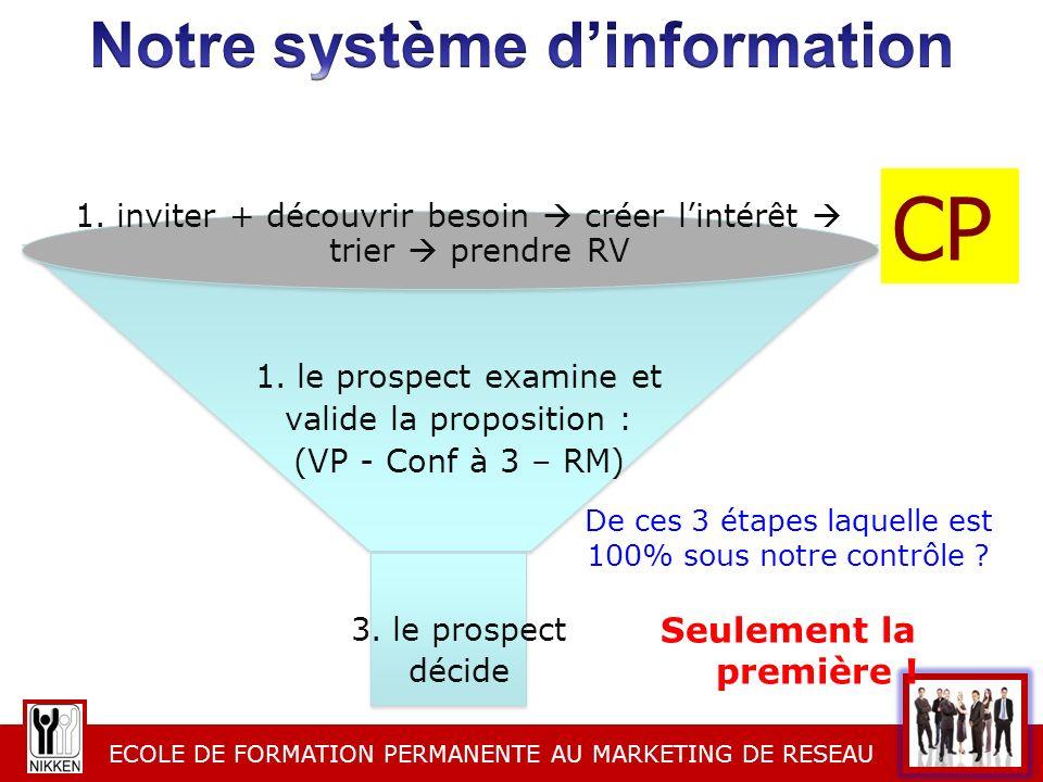 Notre système d'information