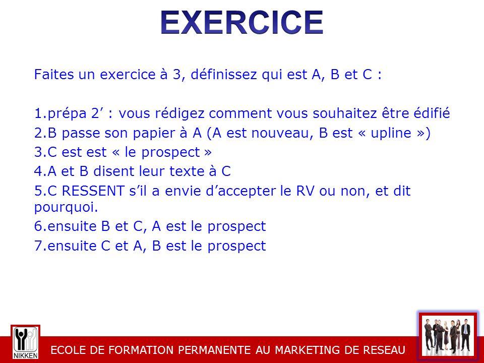 exercice Faites un exercice à 3, définissez qui est A, B et C :