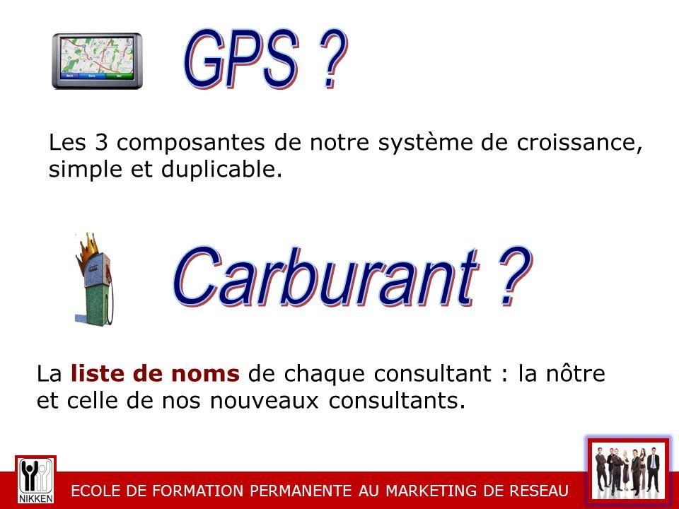 GPS Les 3 composantes de notre système de croissance, simple et duplicable. Carburant