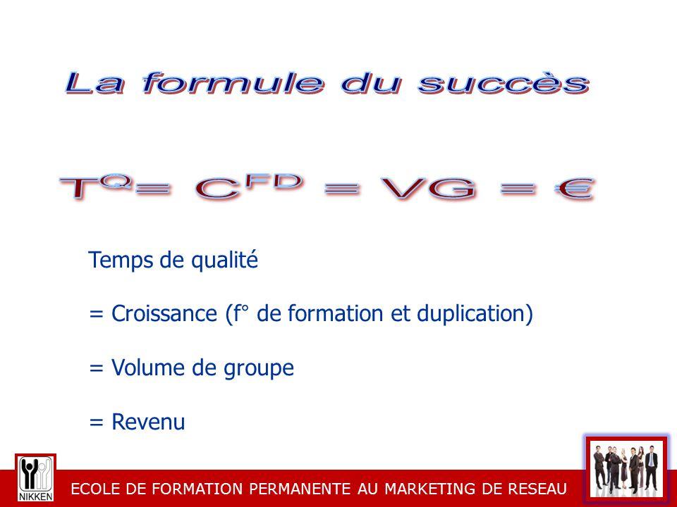 La formule du succès TQ= CFD = VG = € Temps de qualité