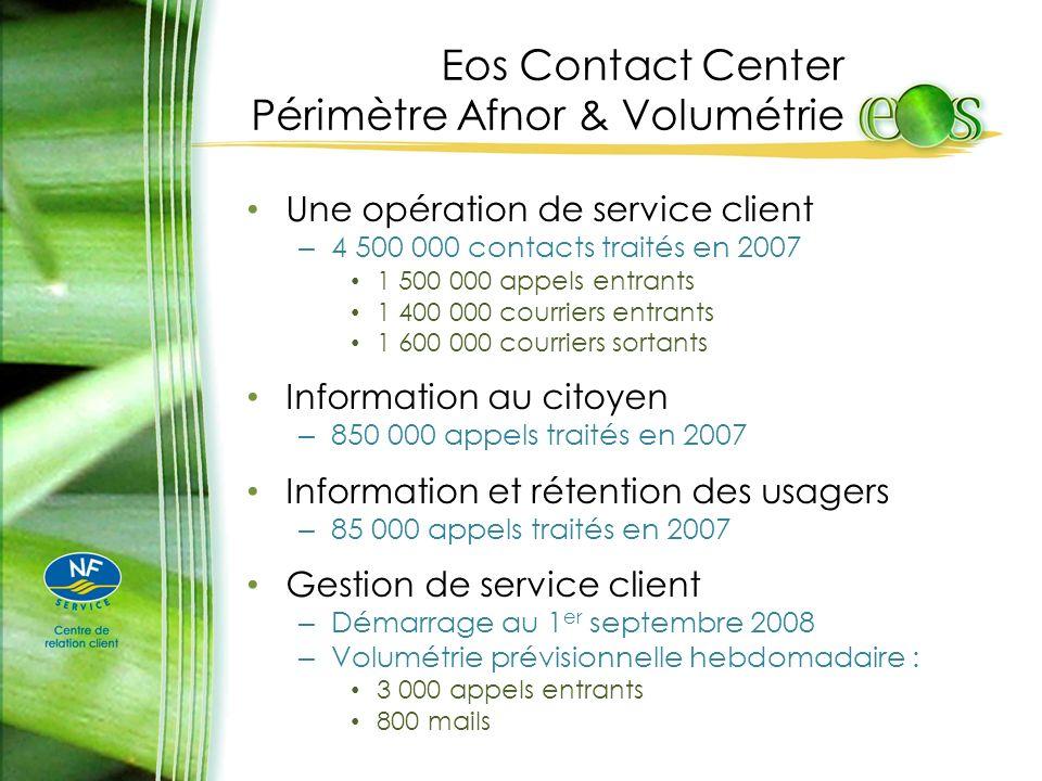 Eos Contact Center Périmètre Afnor & Volumétrie