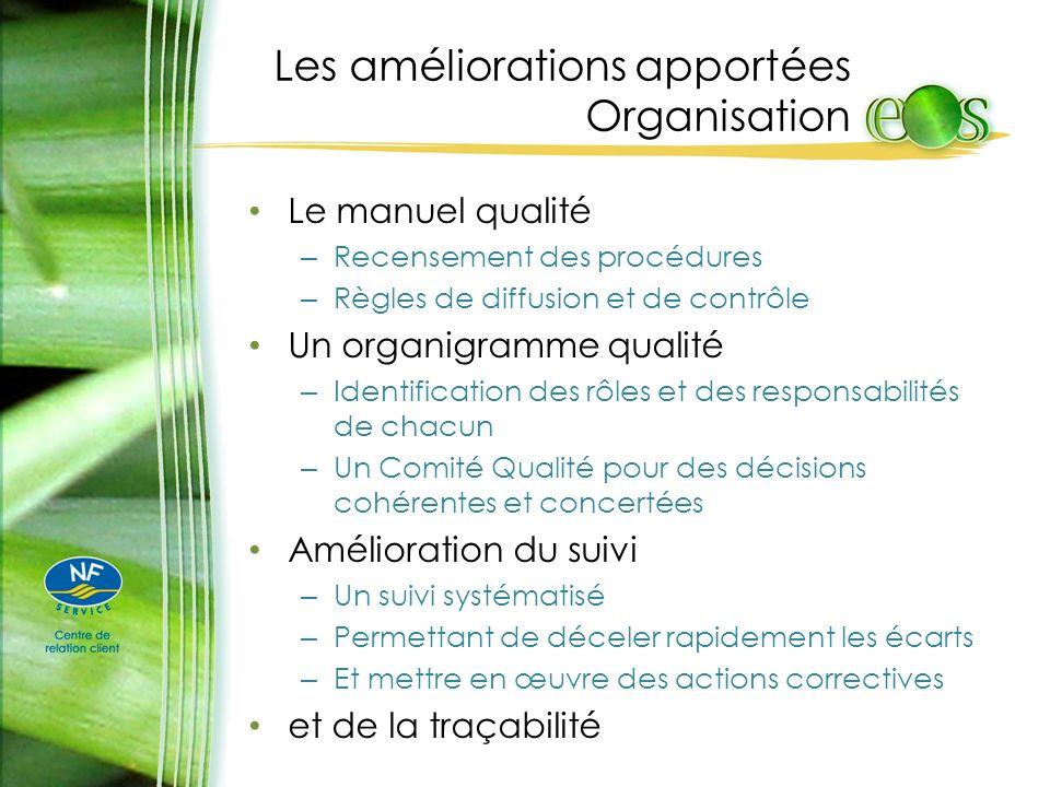 Les améliorations apportées Organisation