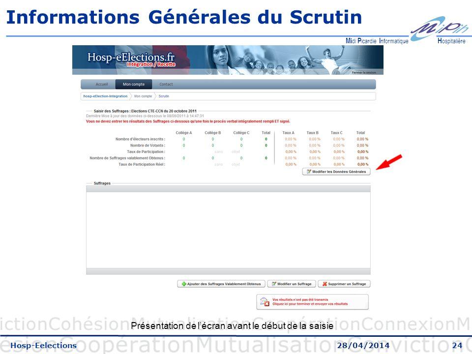 Informations Générales du Scrutin