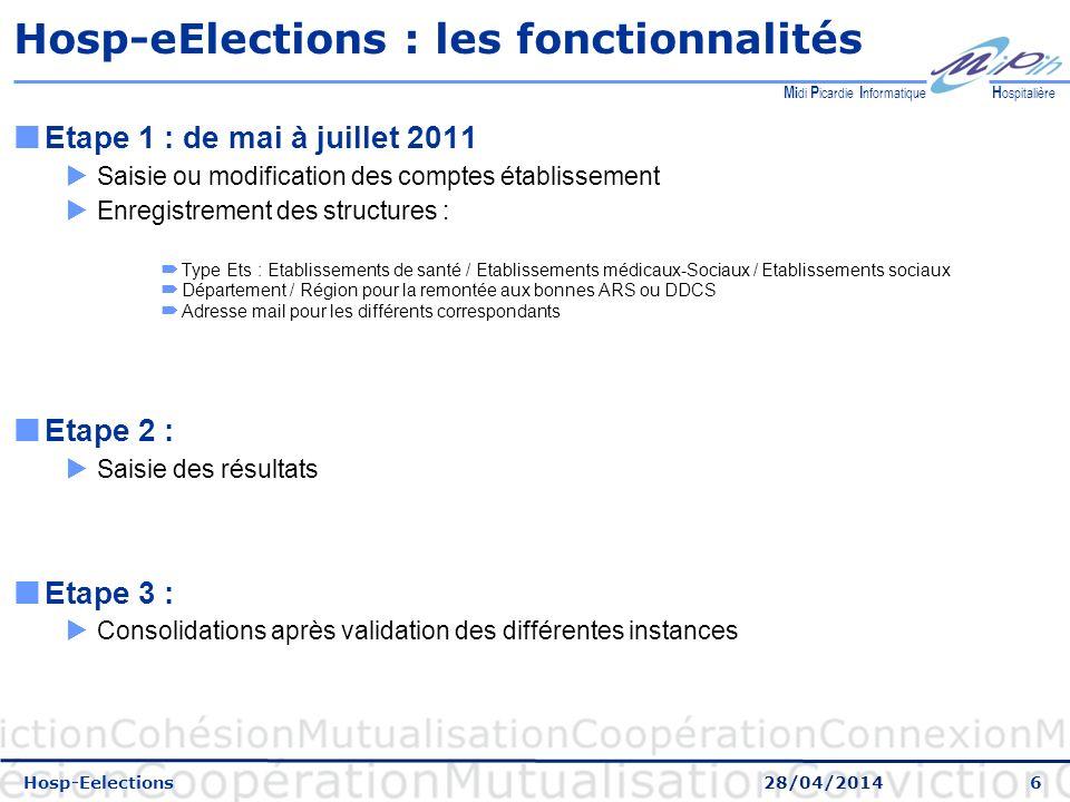 Hosp-eElections : les fonctionnalités