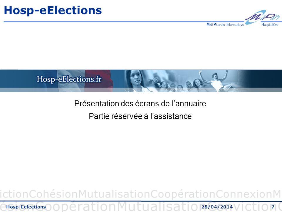 Hosp-eElections Présentation des écrans de l'annuaire