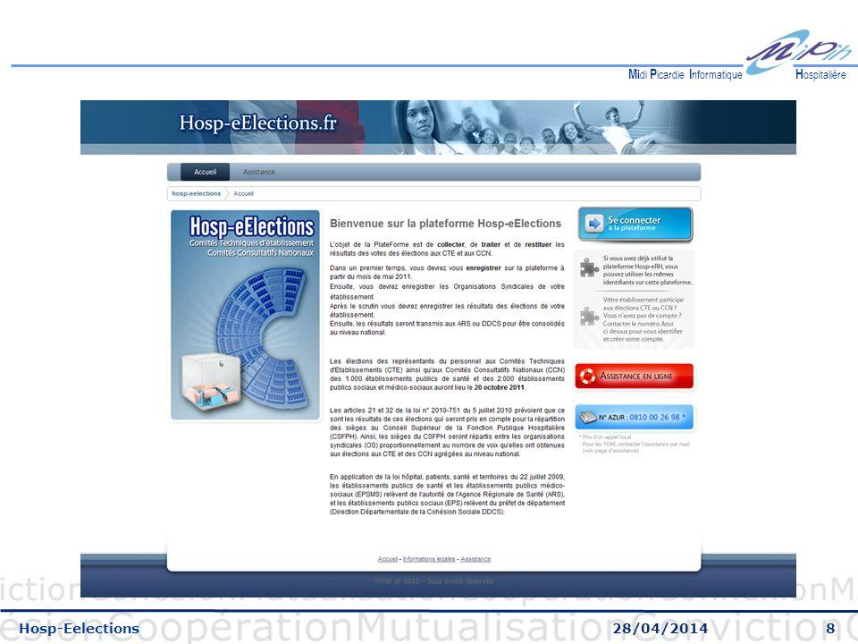 Hosp-Eelections 30/03/2017