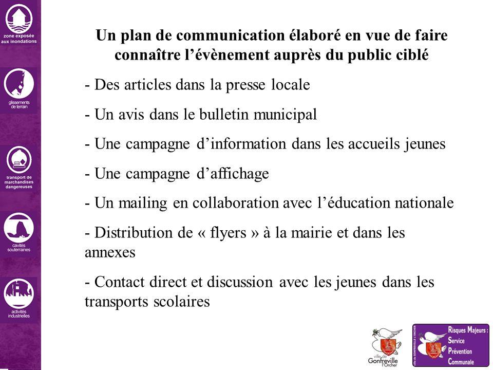 Un plan de communication élaboré en vue de faire connaître l'évènement auprès du public ciblé