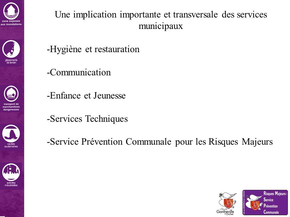 Une implication importante et transversale des services municipaux