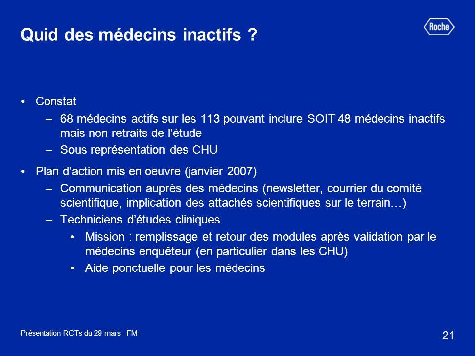 Quid des médecins inactifs