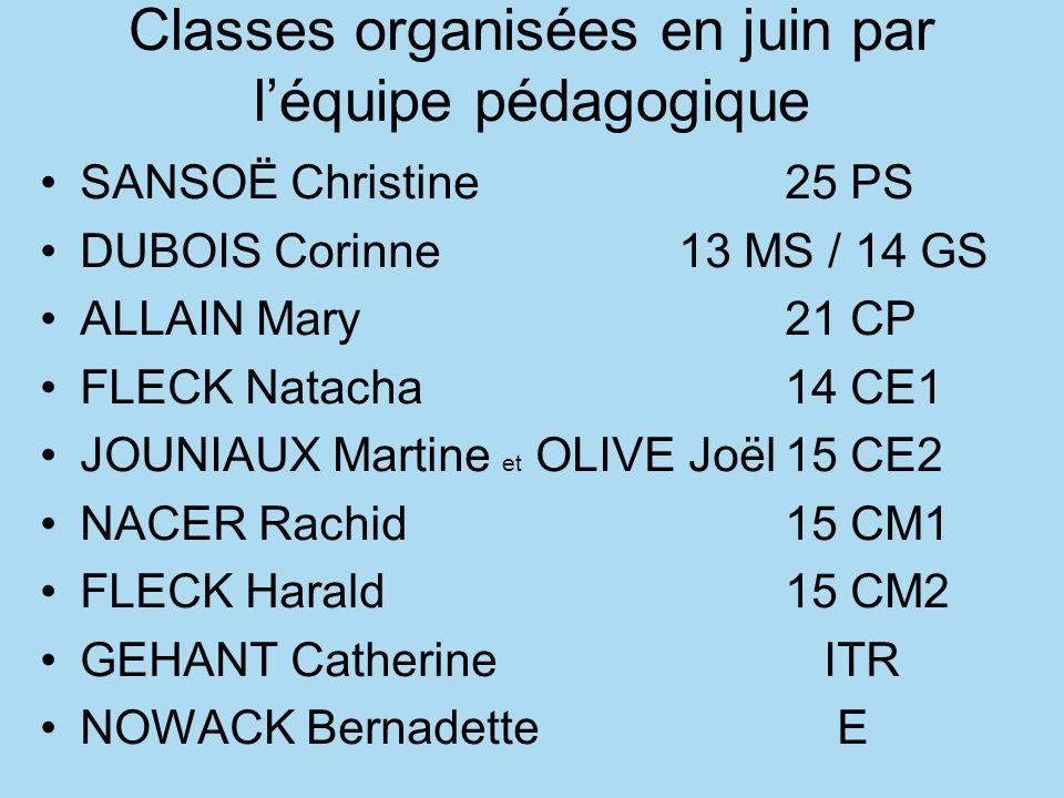 Classes organisées en juin par l'équipe pédagogique