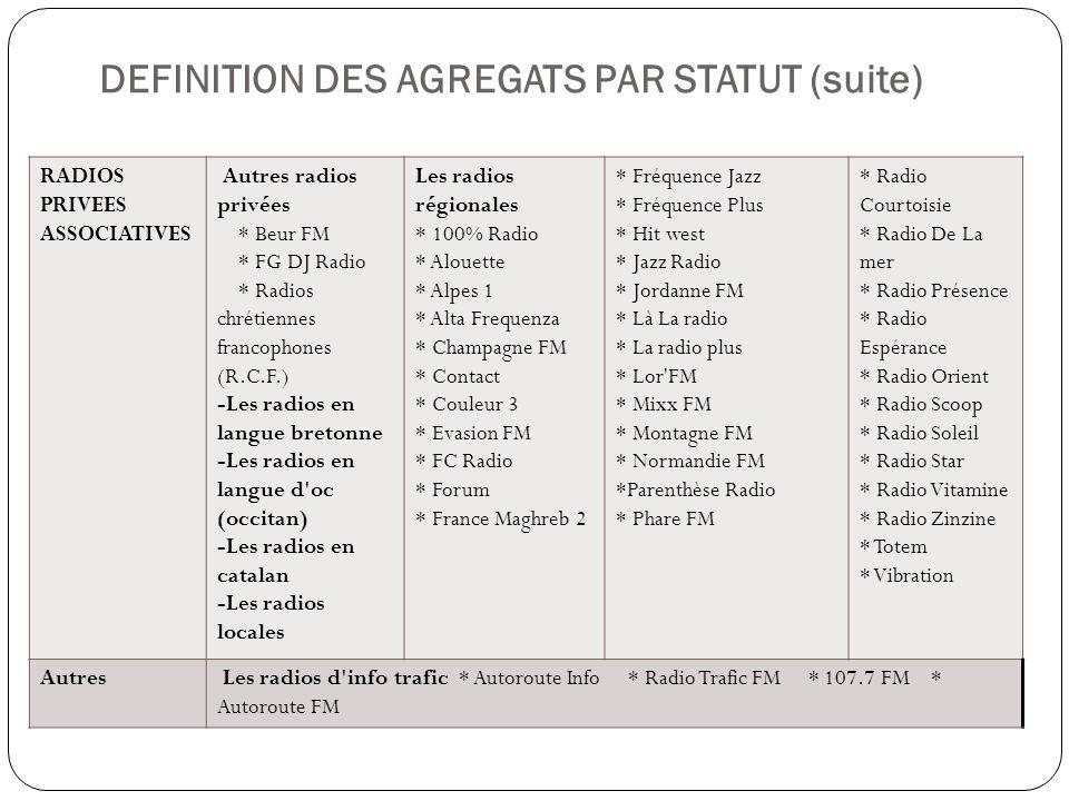 DEFINITION DES AGREGATS PAR STATUT (suite)