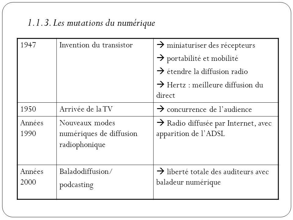 1.1.3. Les mutations du numérique
