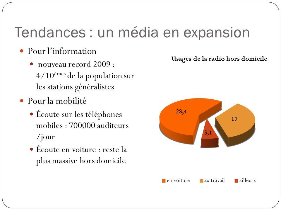 Tendances : un média en expansion