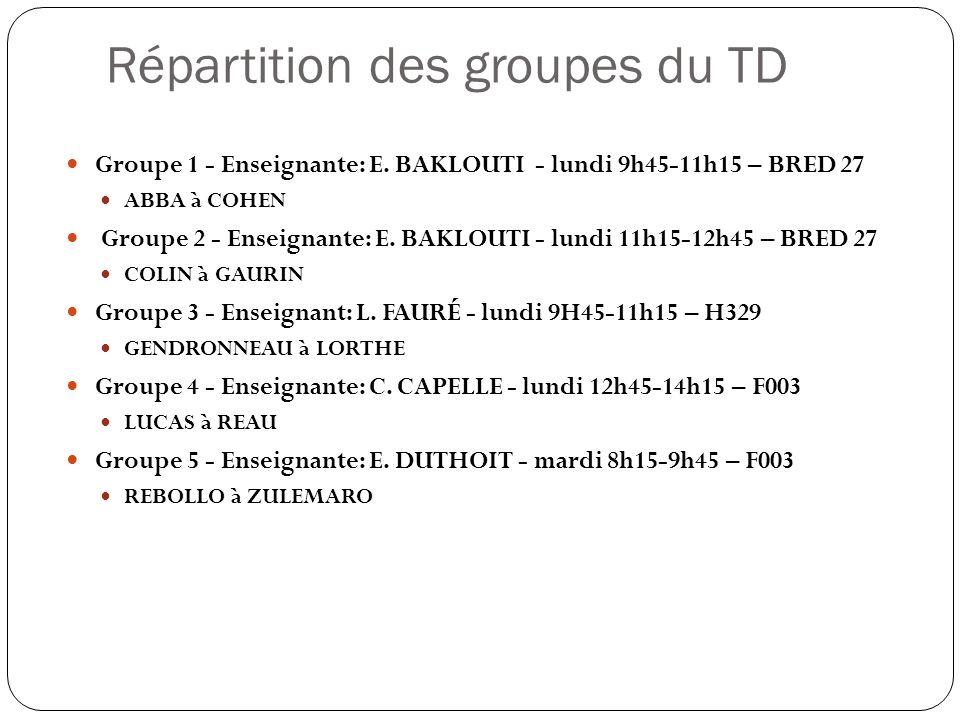 Répartition des groupes du TD