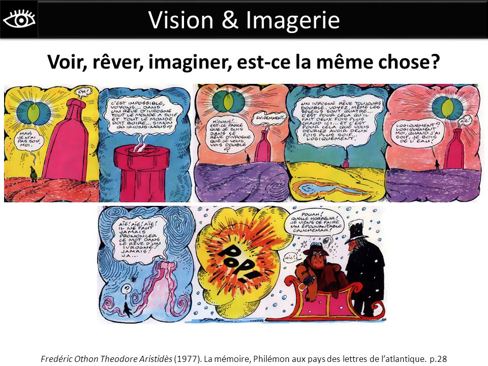 Voir, rêver, imaginer, est-ce la même chose