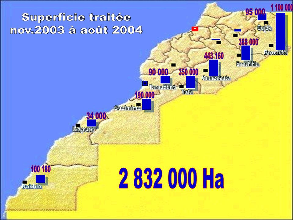 Superficie traitée nov.2003 à août 2004 2 832 000 Ha 1 100 000 95 000