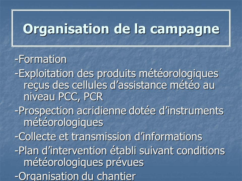 Organisation de la campagne