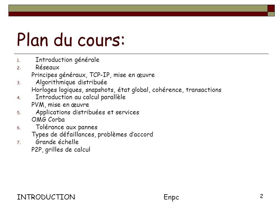 Plan du cours: INTRODUCTION Enpc Introduction générale Réseaux