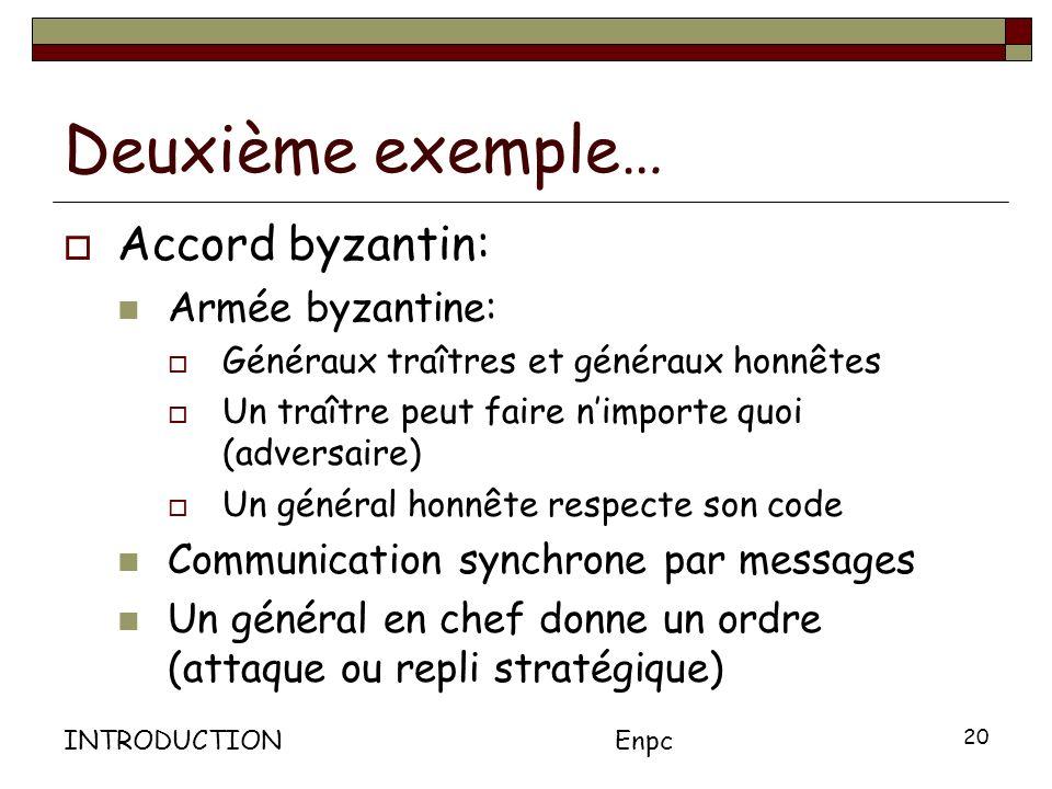 Deuxième exemple… Accord byzantin: Armée byzantine: