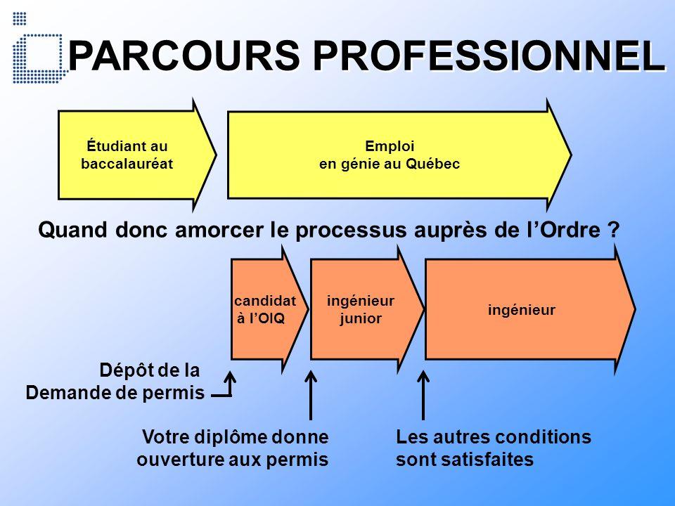 PARCOURS PROFESSIONNEL