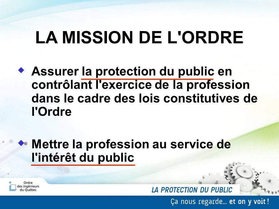 LA MISSION DE L ORDRE Assurer la protection du public en contrôlant l exercice de la profession dans le cadre des lois constitutives de l Ordre.