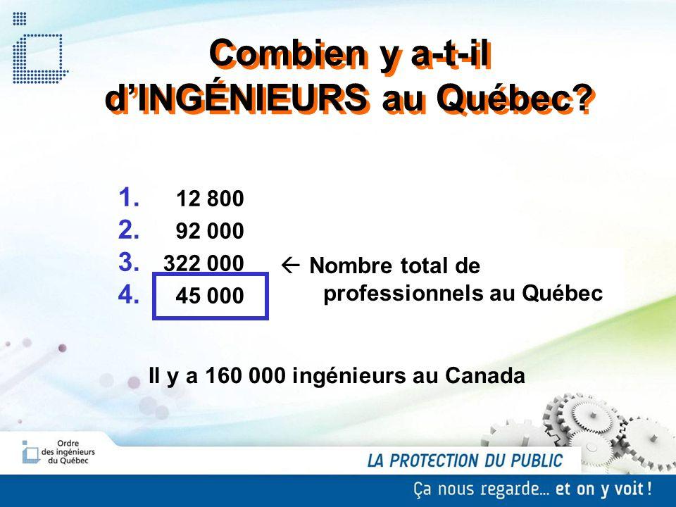 Combien y a-t-il d'INGÉNIEURS au Québec