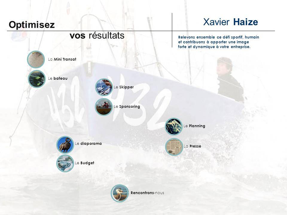 Xavier Haize Optimisez vos résultats