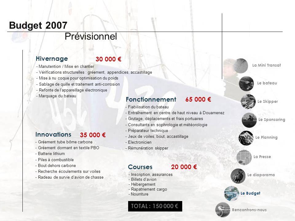 Budget 2007 Prévisionnel Hivernage 30 000 € Fonctionnement 65 000 €