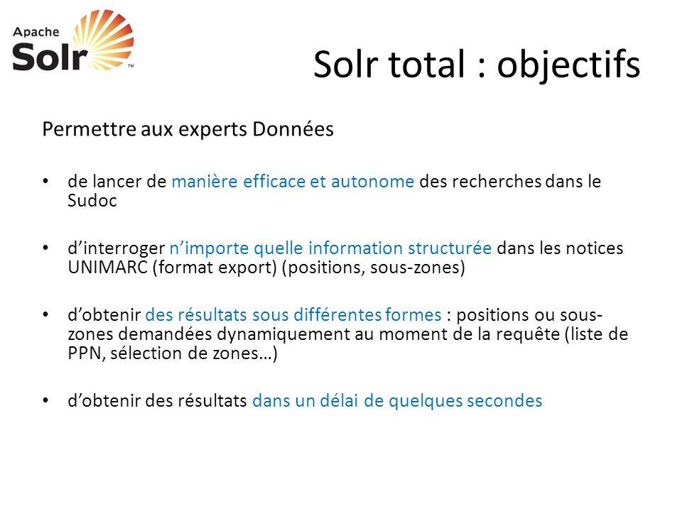 Solr total : objectifs Permettre aux experts Données