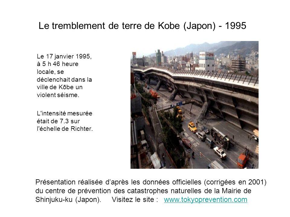 Le tremblement de terre de Kobe (Japon) - 1995