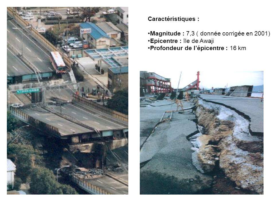 Caractéristiques : Magnitude : 7,3 ( donnée corrigée en 2001) Epicentre : île de Awaji.