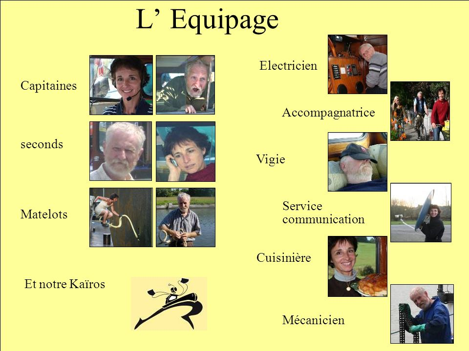 L' Equipage Electricien Capitaines Accompagnatrice seconds Vigie
