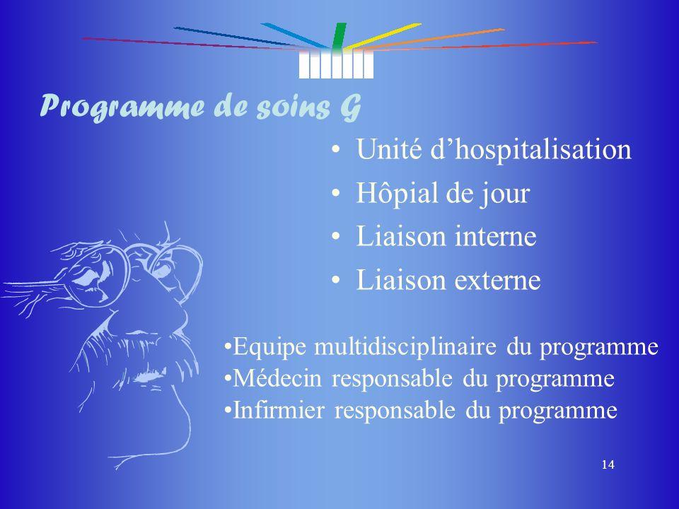 Programme de soins G Unité d'hospitalisation Hôpial de jour