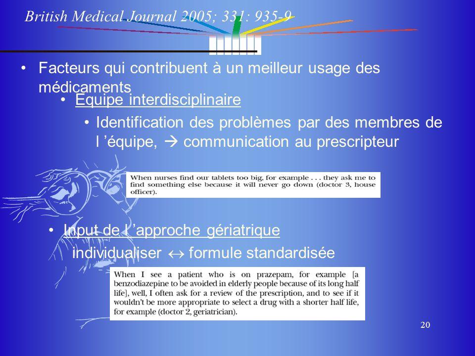 British Medical Journal 2005; 331: 935-9