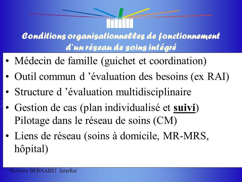 Médecin de famille (guichet et coordination)