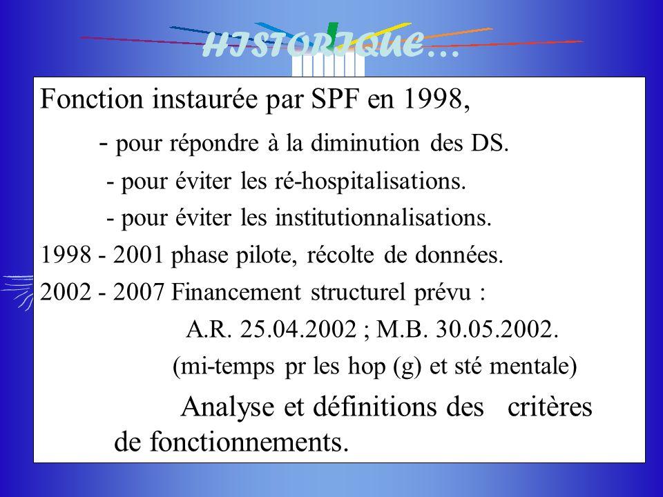 HISTORIQUE… Fonction instaurée par SPF en 1998,