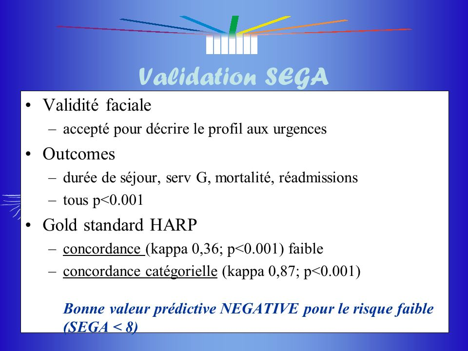 Validation SEGA Validité faciale Outcomes Gold standard HARP