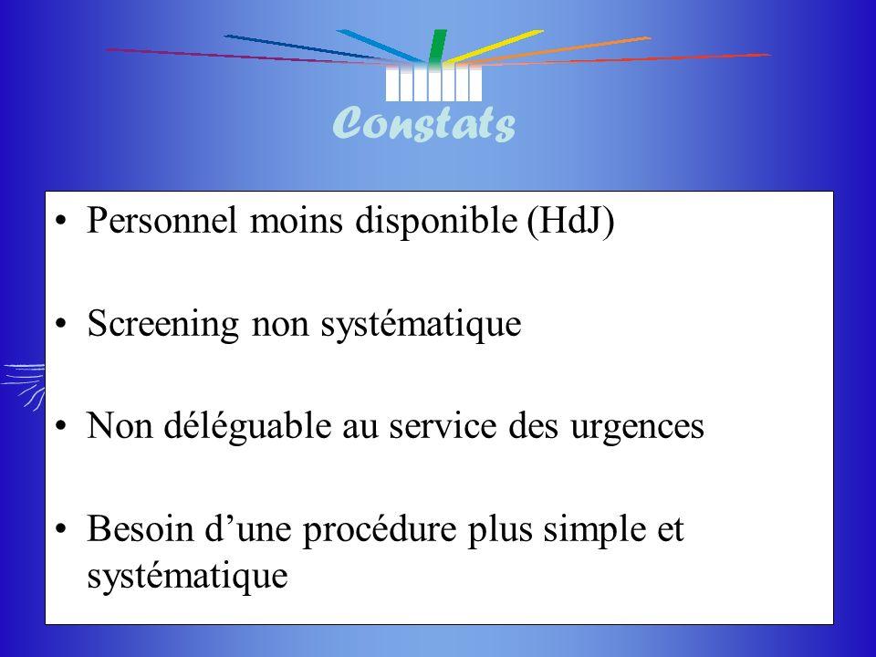 Constats Personnel moins disponible (HdJ) Screening non systématique